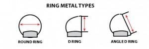 Ring Metals